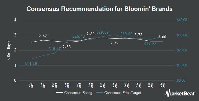 Analyst Recommendations for Bloomin` Brands (NASDAQ:BLMN)
