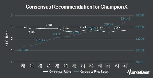 Analyst Recommendations for ChampionX (NASDAQ:CHX)