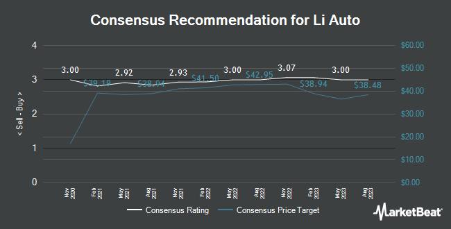 Analyst Recommendations for Li Auto (NASDAQ:LI)