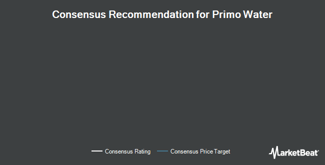 Analyst Recommendations for Primo Water (NASDAQ:PRMW)