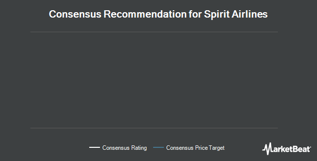Analyst Recommendations for Spirit Airlines (NASDAQ:SAVE)