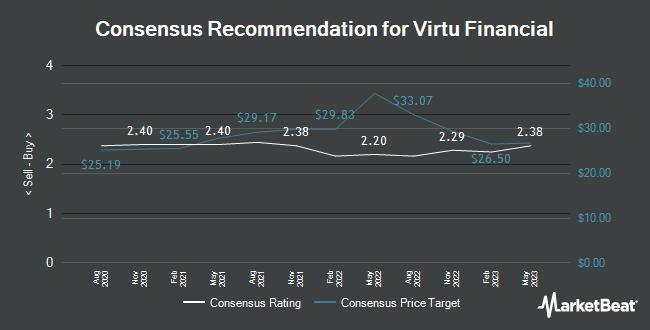 Analyst Recommendations for Virtu Financial (NASDAQ:VIRT)