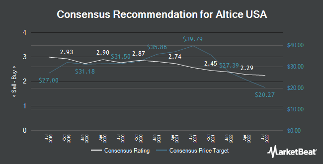 Analyst Recommendations for Altice USA (NYSE:ATUS)