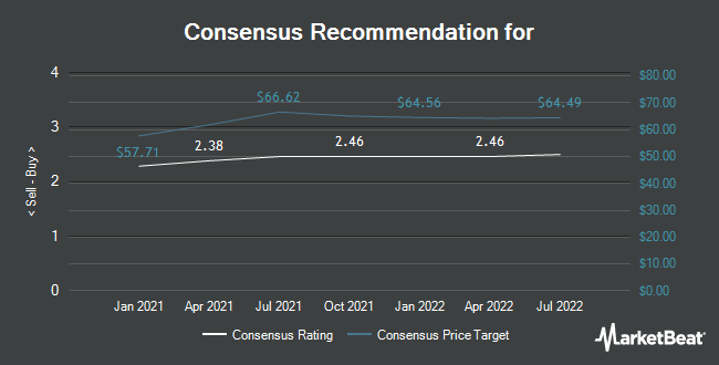 Analyst Recommendations for Canopy Growth (NYSE:CGC)