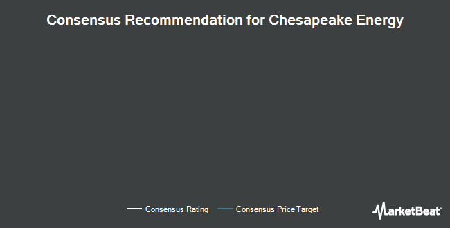 Analyst Recommendations for Chesapeake Energy (NYSE:CHK)