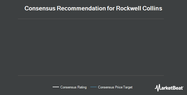 Analyst Recommendations for Rockwell Collins (NYSE:COL)