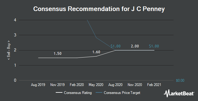Analyst Recommendations for J C Penney (NYSE:JCP)