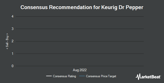 Analyst Recommendations for Keurig Dr Pepper (NYSE:KDP)