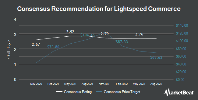 Analyst Recommendations for Lightspeed POS (NYSE:LSPD)