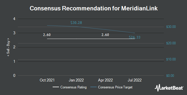 Analyst Recommendations for Project Angel Parent (NYSE:MLNK)