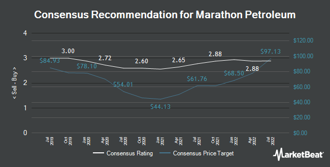 Marathon Petroleum (NYSE:MPC) Given New $80 00 Price Target at