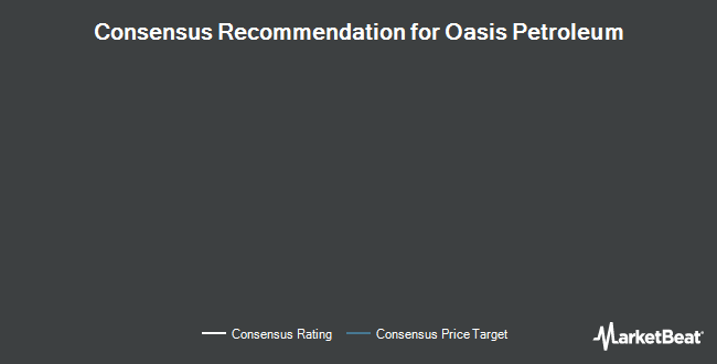 Analyst Recommendations for Oasis Petroleum (NYSE:OAS)