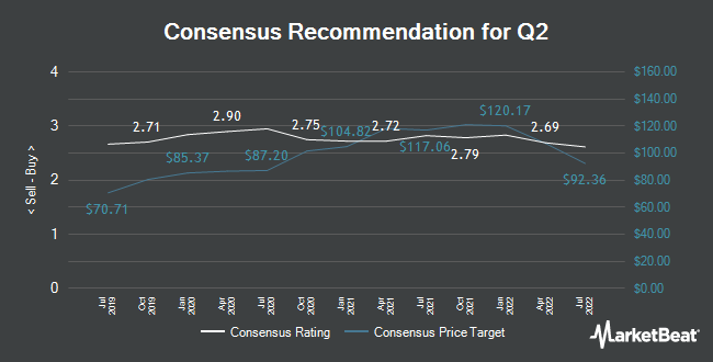 Analyst Recommendations for Q2 (NYSE:QTWO)