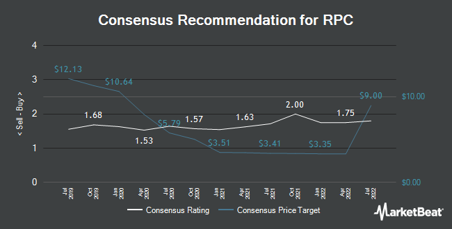 Analyst Recommendations for RPC (NYSE:RES)