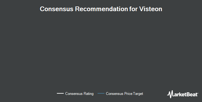 Analyst Recommendations for Visteon (NYSE:VC)