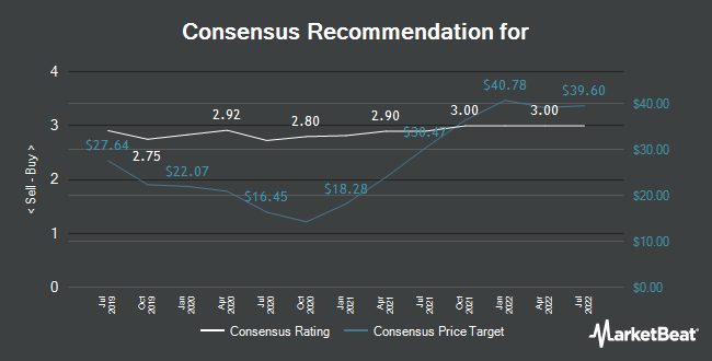 Analyst Recommendations for Warner Music Group (NYSE:WMG)