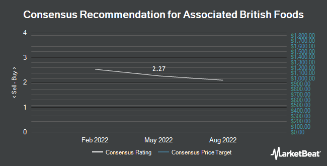 Analyst Recommendations for Associated British Foods (OTCMKTS:ASBFY)