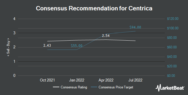 Analyst Recommendations for CENTRICA PLC/S (OTCMKTS:CPYYY)