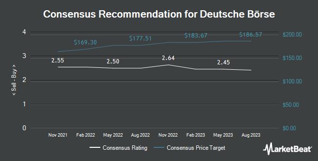 Analyst Recommendations for Deutsche Börse (OTCMKTS:DBOEY)