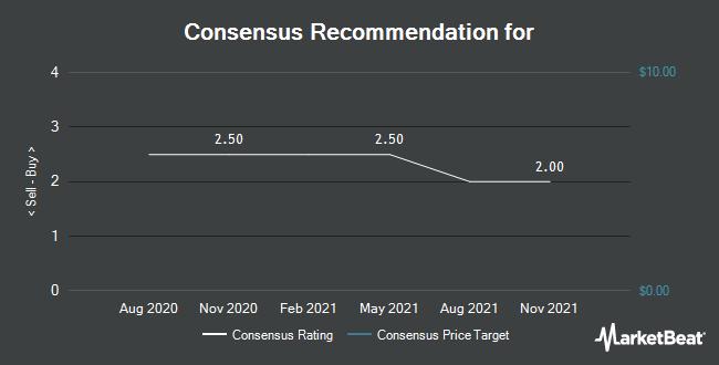 Analyst Recommendations for 4Licensing (OTCMKTS:FOUR)