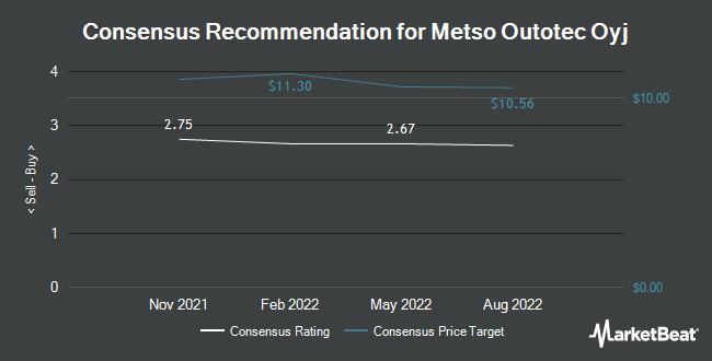 Analyst Recommendations for Metso Outotec Oyj (OTCMKTS:OUKPY)