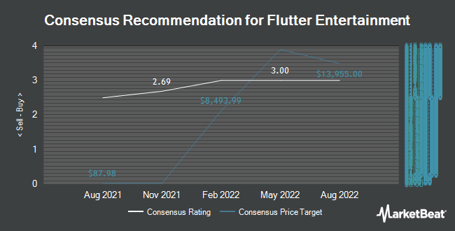Analyst Recommendations for Flutter Entertainment (OTCMKTS:PDYPY)