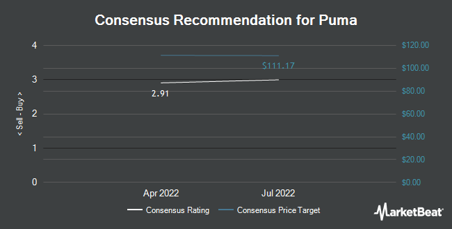 Analyst Recommendations for PUMA SE/ADR (OTCMKTS:PUMSY)