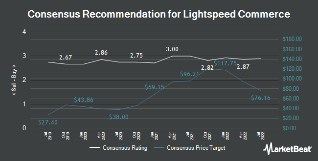 Analyst Recommendations for Lightspeed POS (TSE:LSPD)