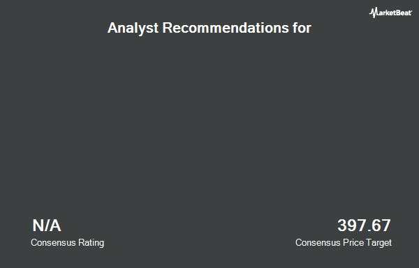 Analyst Recommendations for Unilever (AMS:UNIA)