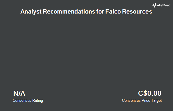 Analyst Recommendations for Falco Resources (CVE:FPC)