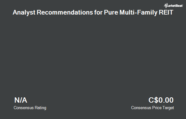 Analyst Recommendations for Pure Multi-Family REIT (CVE:RUF.UN)