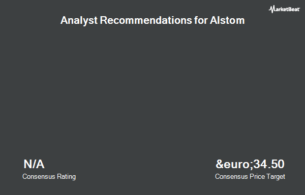 Analyst Recommendations for Alstom (EPA:ALO)
