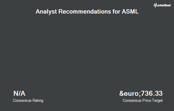 Analyst Recommendations for ASML (EPA:ASML)