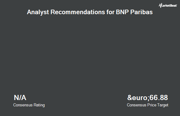 Analyst Recommendations for BNP Paribas (EPA:BNP)