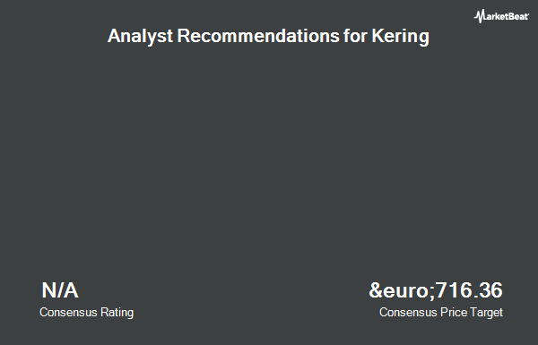 Analyst Recommendations for Kering (EPA:KER)