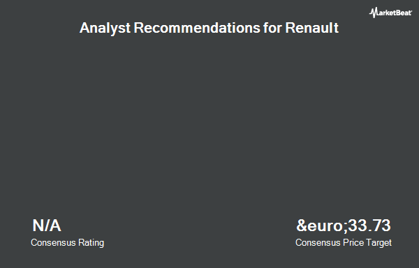 Analyst Recommendations for Renault (EPA:RNO)