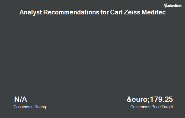 Analyst Recommendations for Carl Zeiss Meditec AG (AFX.F) (ETR:AFX)