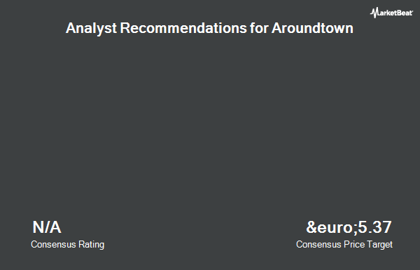 Analyst Recommendations for Aroundtown (ETR:AT1)