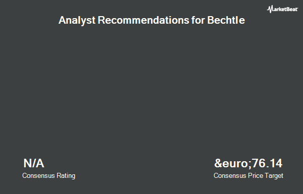Analyst Recommendations for Bechtle (ETR:BC8)