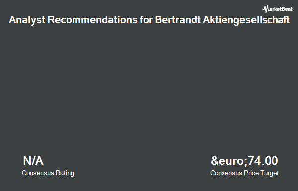 Analyst Recommendations for Bertrandt (ETR:BDT)