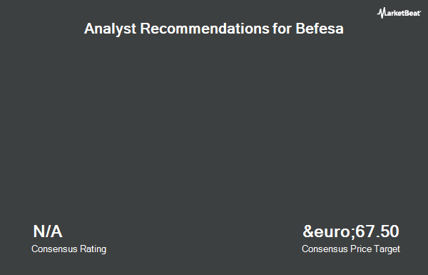 Analyst Recommendations for Befesa (ETR:BFSA)