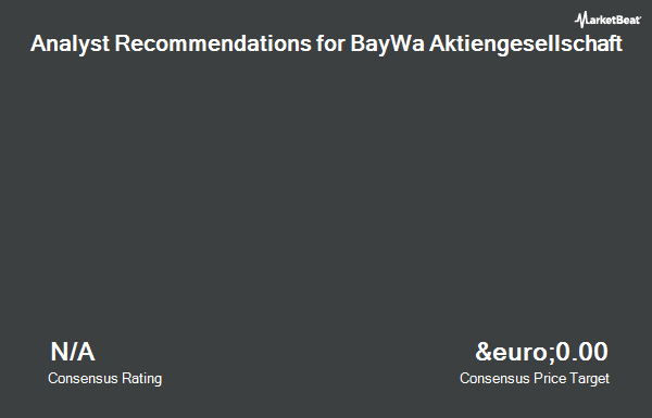 Analyst Recommendations for BayWa AG/AKT o.N. (ETR:BYW6)