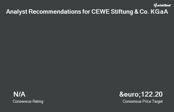 Analyst Recommendations for CEWE Stiftung & Co KGaA (ETR:CWC)