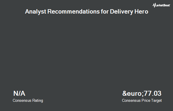 Analyst Recommendations for Delivery Hero (ETR:DHER)