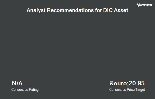 Analyst Recommendations for DIC Asset (ETR:DIC)