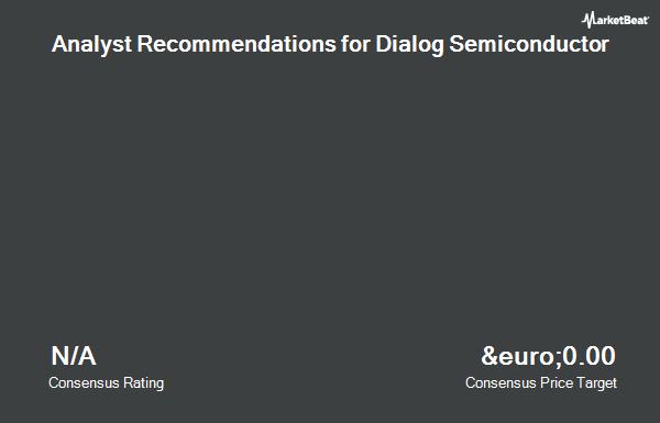 Analyst Recommendations for Dialog Semiconductor Plc (DLG.F) (ETR:DLG)