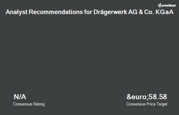 Analyst Recommendations for Draegerwerk AG & Co KGaA (ETR:DRW3)