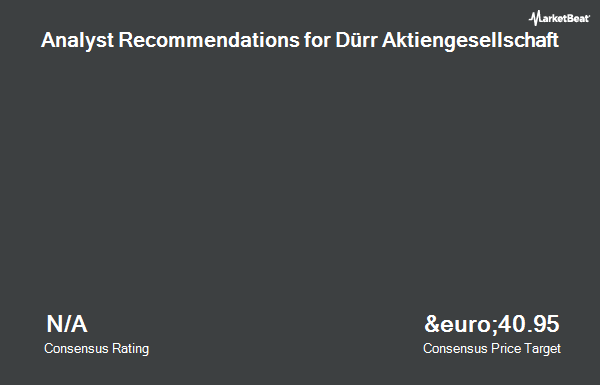 Analyst Recommendations for Duerr (ETR:DUE)