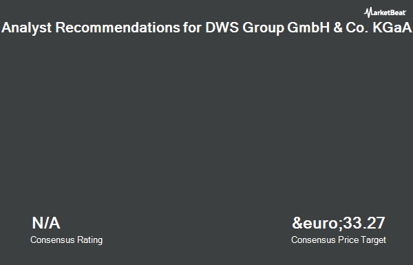 Analyst Recommendations for DWS Group GmbH & Co. KGaA (ETR:DWS)