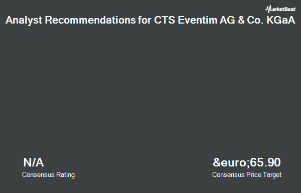 Analyst Recommendations for CTS Eventim AG & Co. KGaA (ETR:EVD)